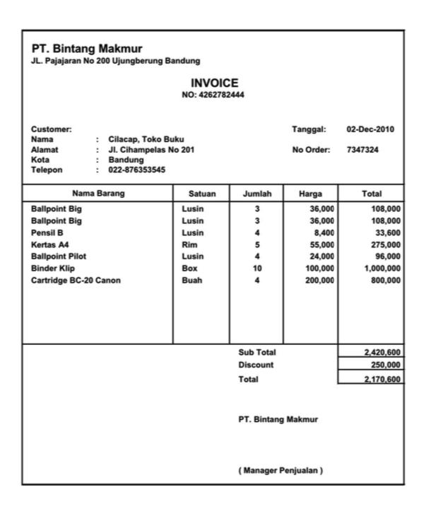 7 Contoh Invoice Untuk Berbagai Keperluan Penagihan Jasa